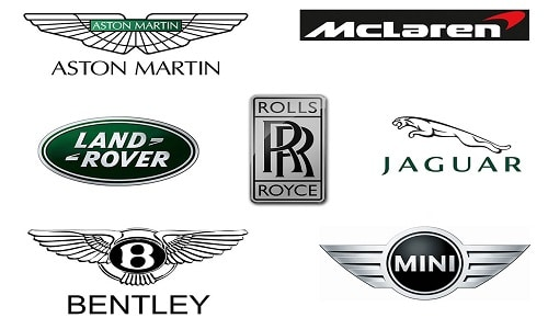 British Car Brands on sports car badges