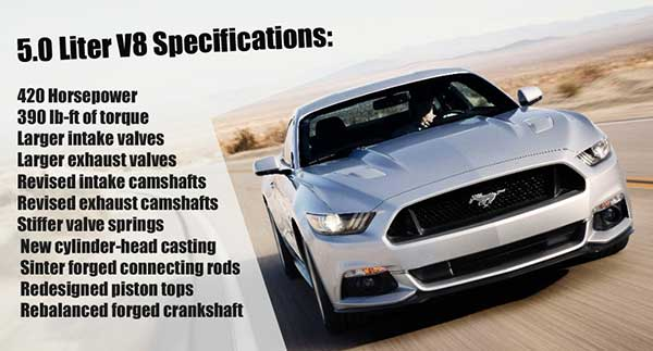 2015 Mustang Specifications